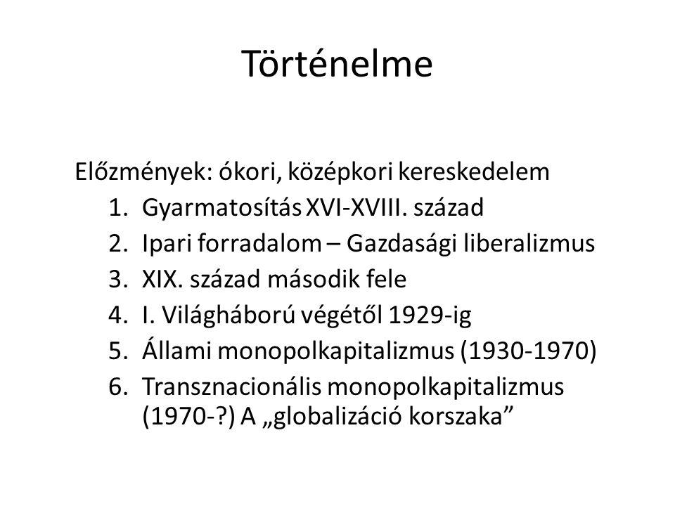 Történelme Előzmények: ókori, középkori kereskedelem 1.Gyarmatosítás XVI-XVIII. század 2.Ipari forradalom – Gazdasági liberalizmus 3.XIX. század másod