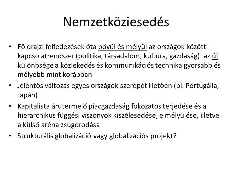 Nemzetköziesedés Földrajzi felfedezések óta bővül és mélyül az országok közötti kapcsolatrendszer (politika, társadalom, kultúra, gazdaság) az új külö