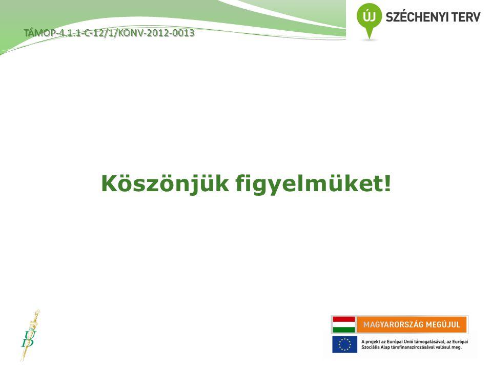 Köszönjük figyelmüket! TÁMOP-4.1.1-C-12/1/KONV-2012-0013