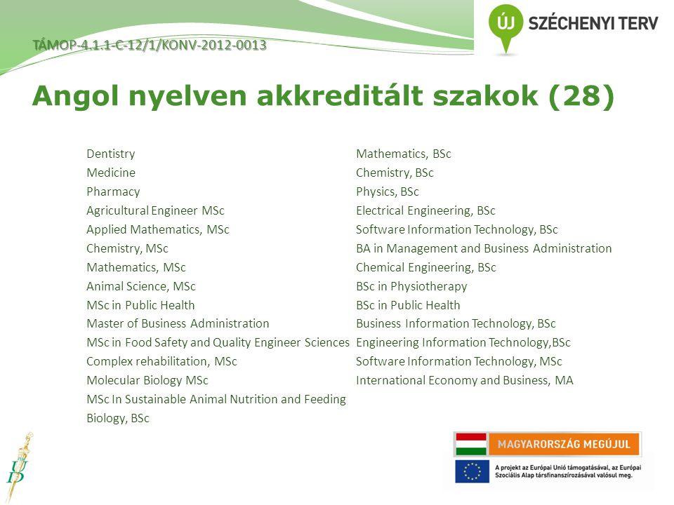 TÁMOP-4.1.1-C-12/1/KONV-2012-0013 Angol nyelven akkreditált szakok (28) DentistryMathematics, BSc MedicineChemistry, BSc PharmacyPhysics, BSc Agricult