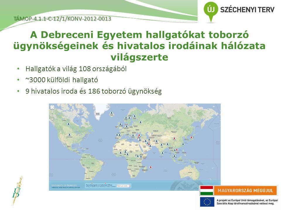Nemzetközi együttműködésének kialakítása, hálozatosodás University Office – branding of Debrecen University Ügynökhálózat helyi szervezése Ügynöki látogatások szervezése Magyarországra Magyar egyetemek elismertségének fokozása a távol-keleti piacon Felsőoktatási intézmények közötti együttműködés növelése (hallgatói és oktatói csereprogramok, közös kutatások, tudás-transzfer) Shared-degree programok egyeztetése és egyetemek közti kapcsolatok kialakítása Magyarországi intézmények népszerűsítése Hallgatók dokumentumainak ellenőrzése, továbbítása Felvételi vizsgák szervezése Vásárokon való szerepelés Weblap üzemeltetése Hallgatók létszámának növelése TÁMOP-4.1.1-C-12/1/KONV-2012-0013