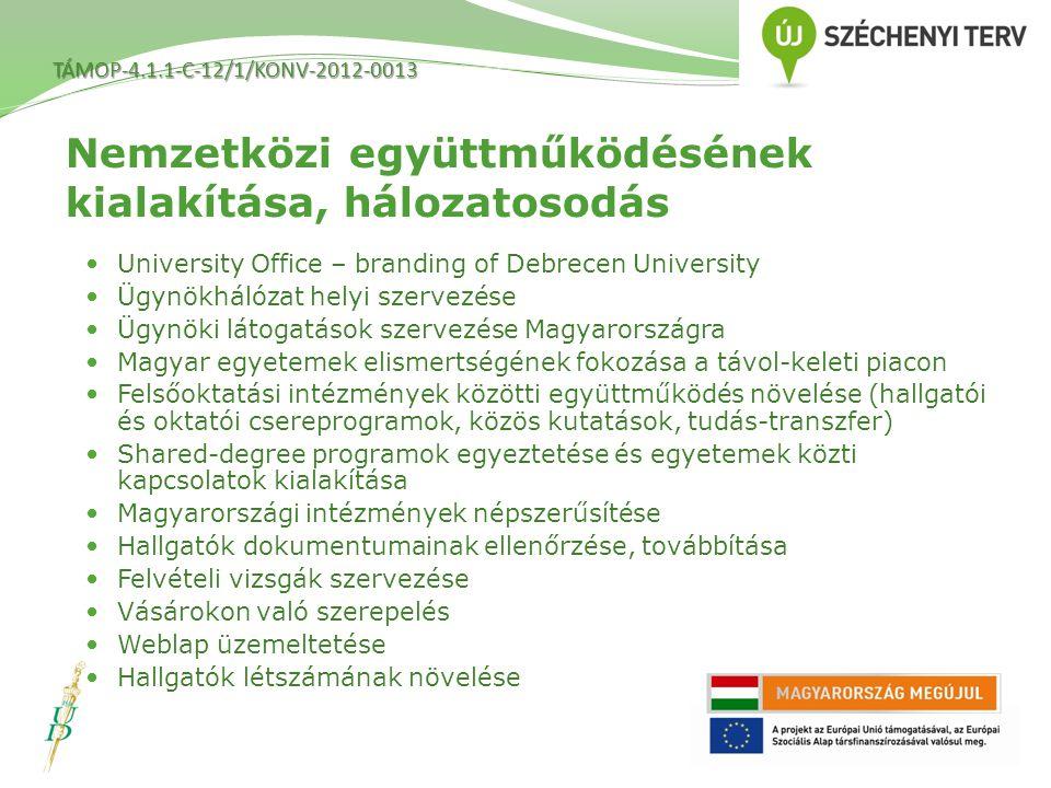 Nemzetközi együttműködésének kialakítása, hálozatosodás University Office – branding of Debrecen University Ügynökhálózat helyi szervezése Ügynöki lát