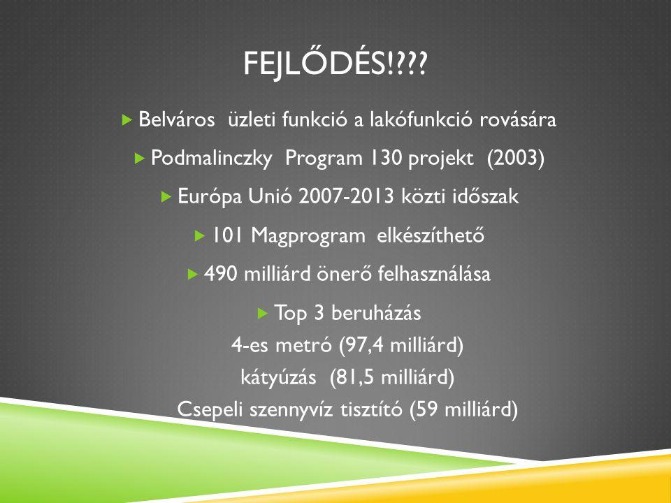 FEJLŐDÉS!???  Belváros üzleti funkció a lakófunkció rovására  Podmalinczky Program 130 projekt (2003)  Európa Unió 2007-2013 közti időszak  101 Ma