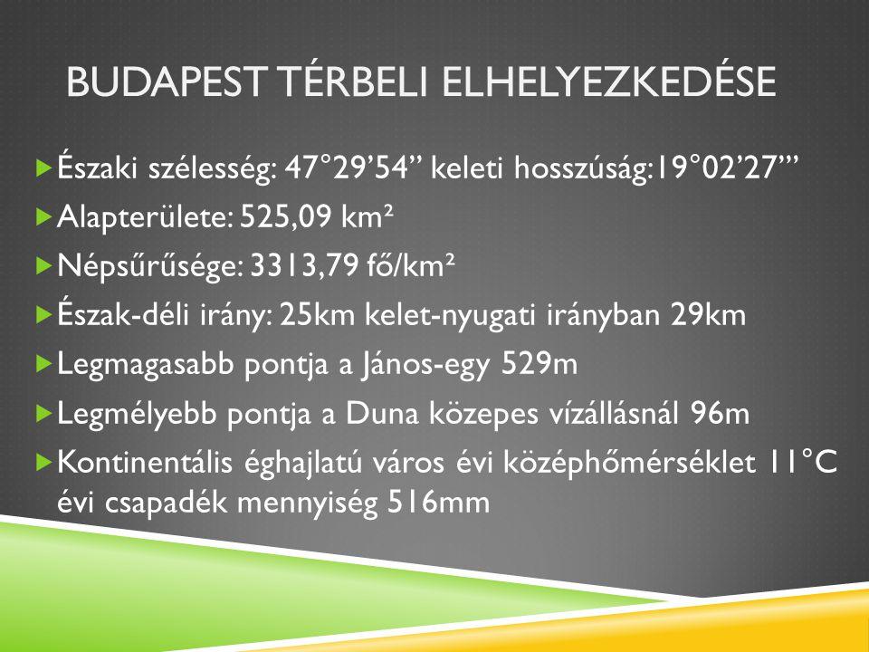 BUDAPEST TÉRBELI ELHELYEZKEDÉSE  Északi szélesség: 47°29'54'' keleti hosszúság:19°02'27'''  Alapterülete: 525,09 km²  Népsűrűsége: 3313,79 fő/km² 