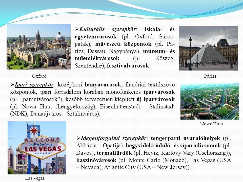 Magyarország funkcionális várostípusai (Beluszky P.