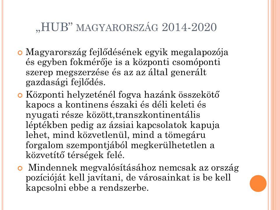 """""""HUB MAGYARORSZÁG 2014-2020 Magyarország fejlődésének egyik megalapozója és egyben fokmérője is a központi csomóponti szerep megszerzése és az az által generált gazdasági fejlődés."""