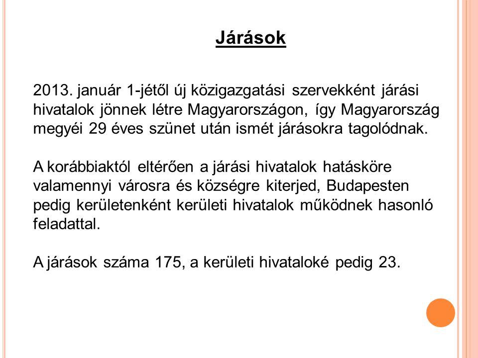 Járások 2013.