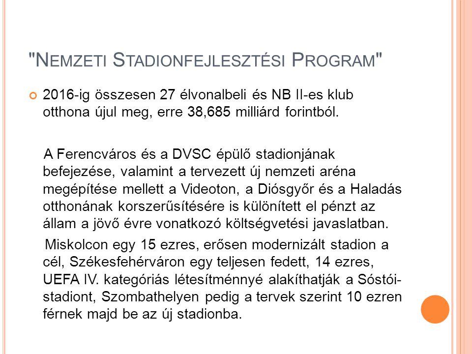 N EMZETI S TADIONFEJLESZTÉSI P ROGRAM 2016-ig összesen 27 élvonalbeli és NB II-es klub otthona újul meg, erre 38,685 milliárd forintból.