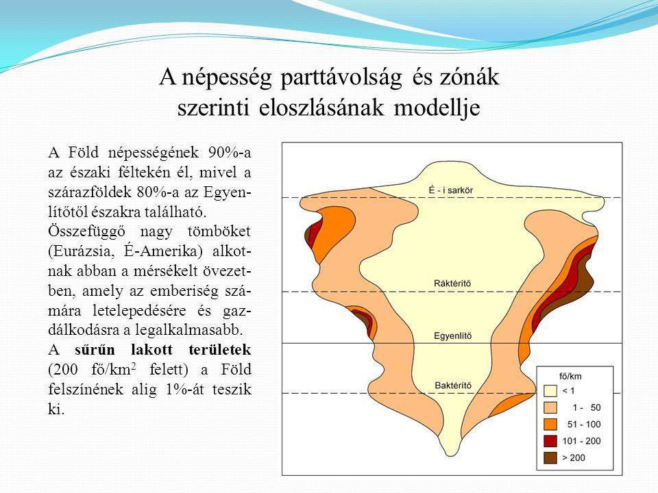 A népesség parttávolság és zónák szerinti eloszlásának modellje A Föld népességének 90%-a az északi féltekén él, mivel a szárazföldek 80%-a az Egyen-