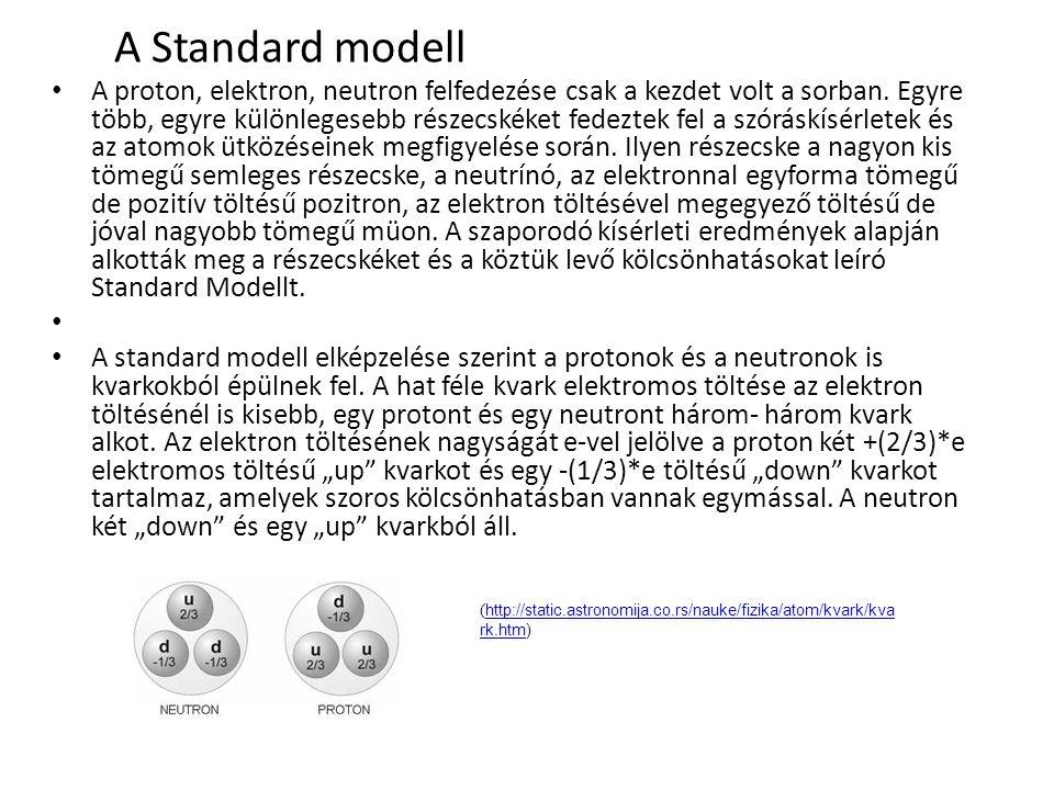 A Standard modell A proton, elektron, neutron felfedezése csak a kezdet volt a sorban. Egyre több, egyre különlegesebb részecskéket fedeztek fel a szó