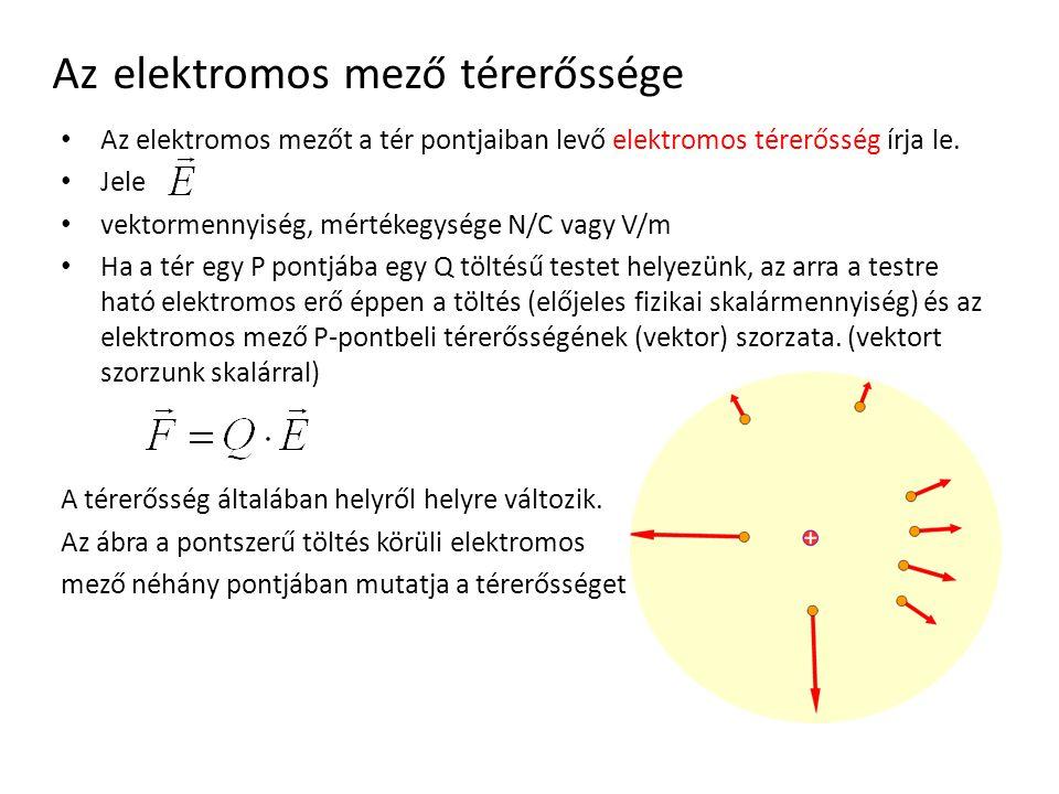 Az elektromos mező térerőssége Az elektromos mezőt a tér pontjaiban levő elektromos térerősség írja le.
