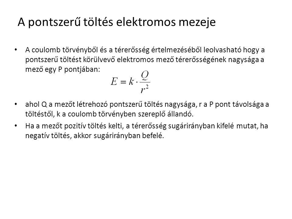 A pontszerű töltés elektromos mezeje A coulomb törvényből és a térerősség értelmezéséből leolvasható hogy a pontszerű töltést körülvevő elektromos mező térerősségének nagysága a mező egy P pontjában: ahol Q a mezőt létrehozó pontszerű töltés nagysága, r a P pont távolsága a töltéstől, k a coulomb törvényben szereplő állandó.