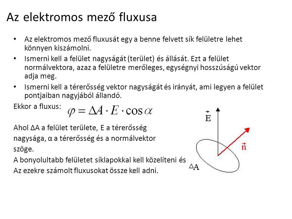 Az elektromos mező fluxusa Az elektromos mező fluxusát egy a benne felvett sík felületre lehet könnyen kiszámolni. Ismerni kell a felület nagyságát (t