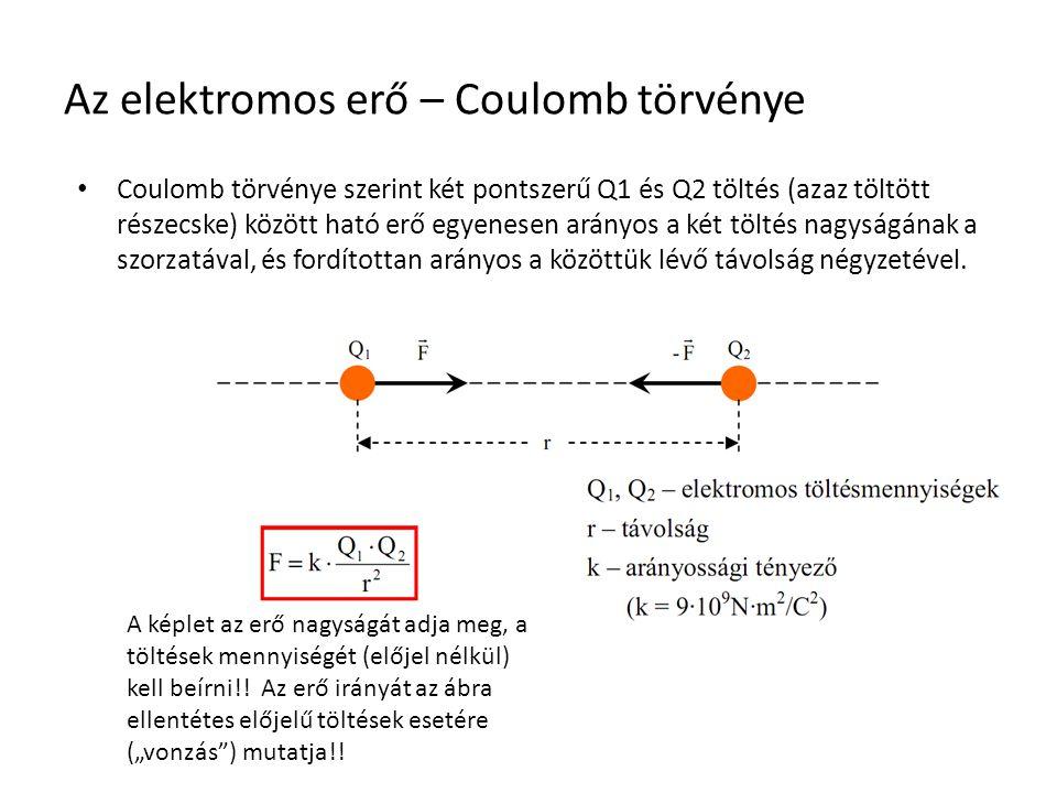Az elektromos erő – Coulomb törvénye Coulomb törvénye szerint két pontszerű Q1 és Q2 töltés (azaz töltött részecske) között ható erő egyenesen arányos a két töltés nagyságának a szorzatával, és fordítottan arányos a közöttük lévő távolság négyzetével.