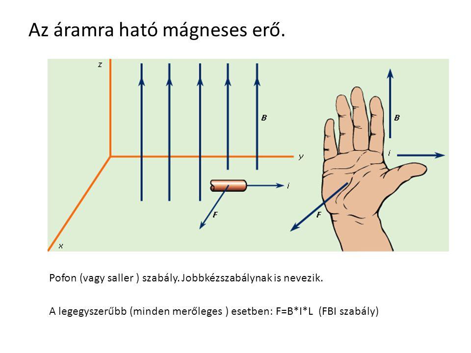 Az áramra ható mágneses erő. Pofon (vagy saller ) szabály. Jobbkézszabálynak is nevezik. A legegyszerűbb (minden merőleges ) esetben: F=B*I*L (FBI sza