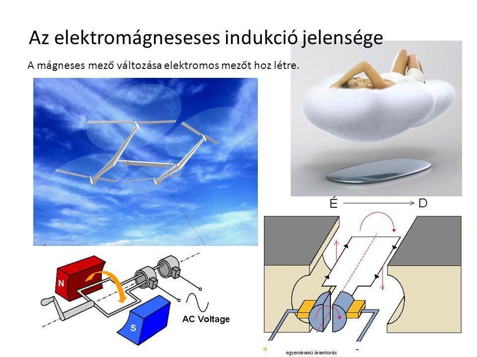 A mágneses mező változása elektromos mezőt hoz létre. Az elektromágneseses indukció jelensége