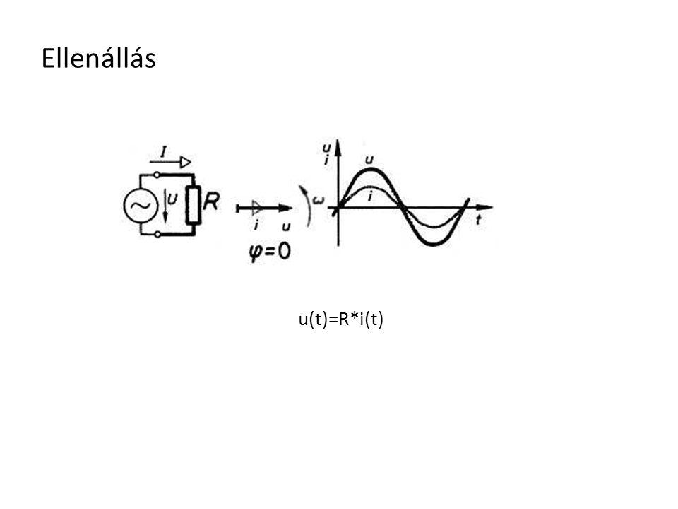 Induktivitás - tekercs Umax=L*w*Imax
