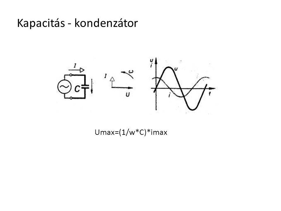 Kapacitás - kondenzátor Umax=(1/w*C)*imax