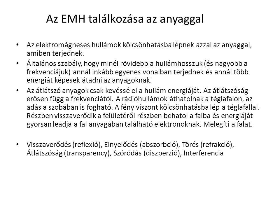 Az EMH találkozása az anyaggal Az elektromágneses hullámok kölcsönhatásba lépnek azzal az anyaggal, amiben terjednek.