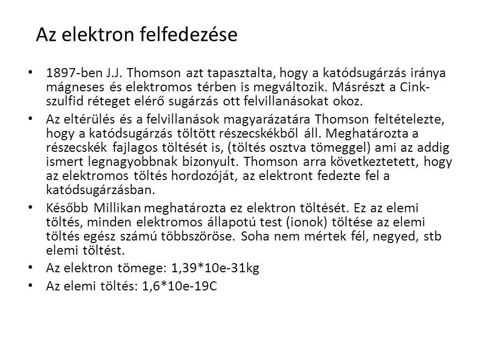 A Thomson féle atommodell Mivel az anyagot semlegesnek tapasztaljuk, másrészt tömörnek, szükséges valamilyen pozitív töltésű alkotóelem.