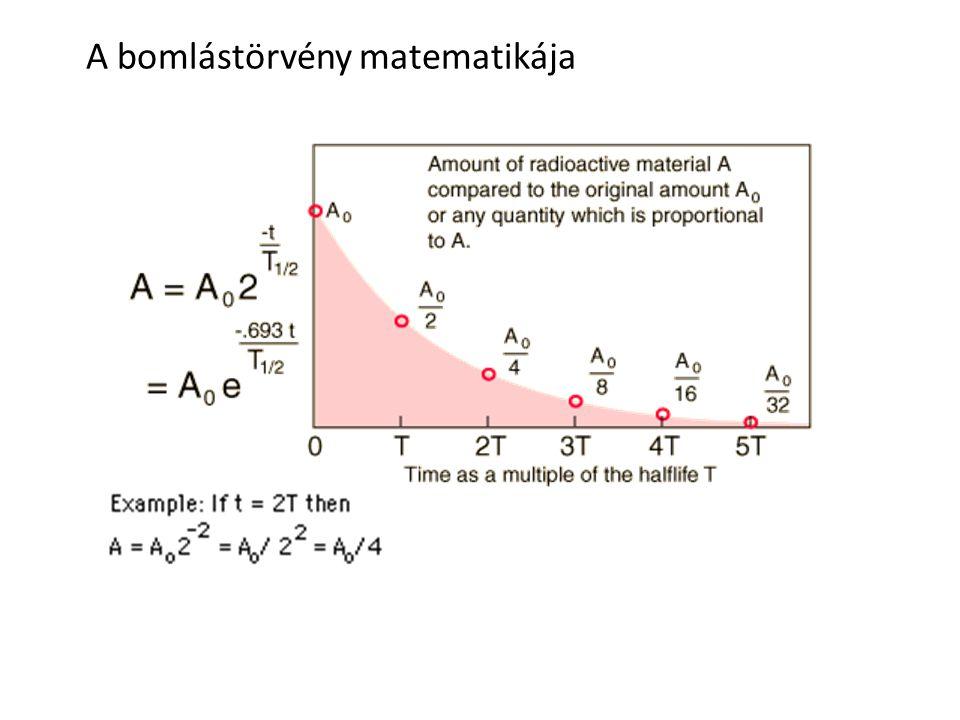 Felezési idő, aktivitás A radioaktív minta aktivitása az egy másodperc alatt elbomló atomok számát jelenti.