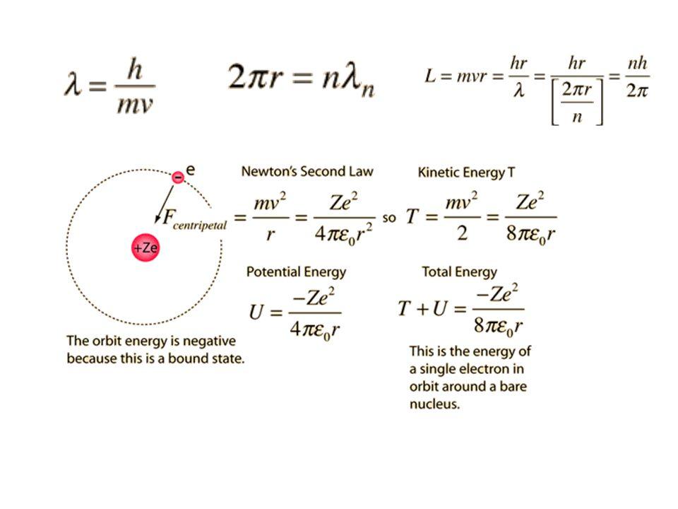 A hidrogén atom energiaszintjei