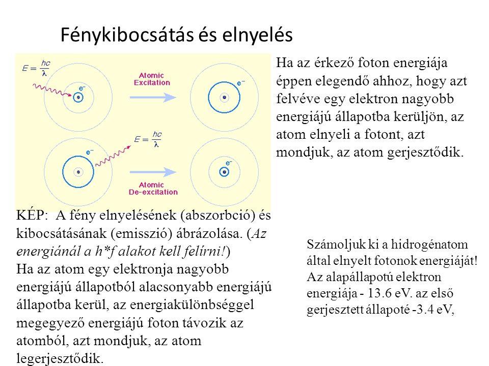 A fényelektromos hatás A fizikusok az 1800-as évek végén vizsgálták az anyag és a fény kölcsönhatását.
