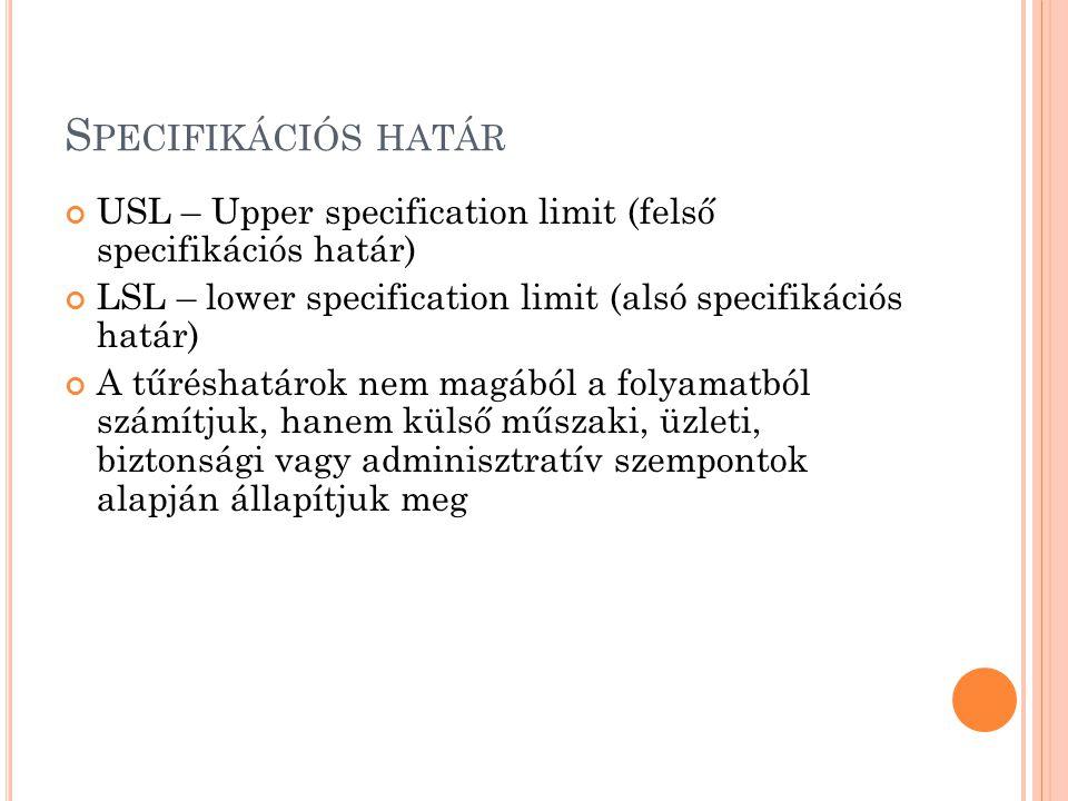 S PECIFIKÁCIÓS HATÁR USL – Upper specification limit (felső specifikációs határ) LSL – lower specification limit (alsó specifikációs határ) A tűréshat