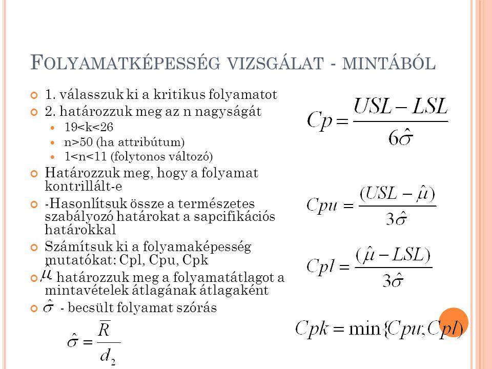 F OLYAMATKÉPESSÉG VIZSGÁLAT - MINTÁBÓL 1. válasszuk ki a kritikus folyamatot 2. határozzuk meg az n nagyságát 19<k<26 n>50 (ha attribútum) 1<n<11 (fol