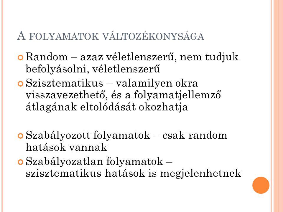 S ZABÁLYOZÓ DIAGRAMOK