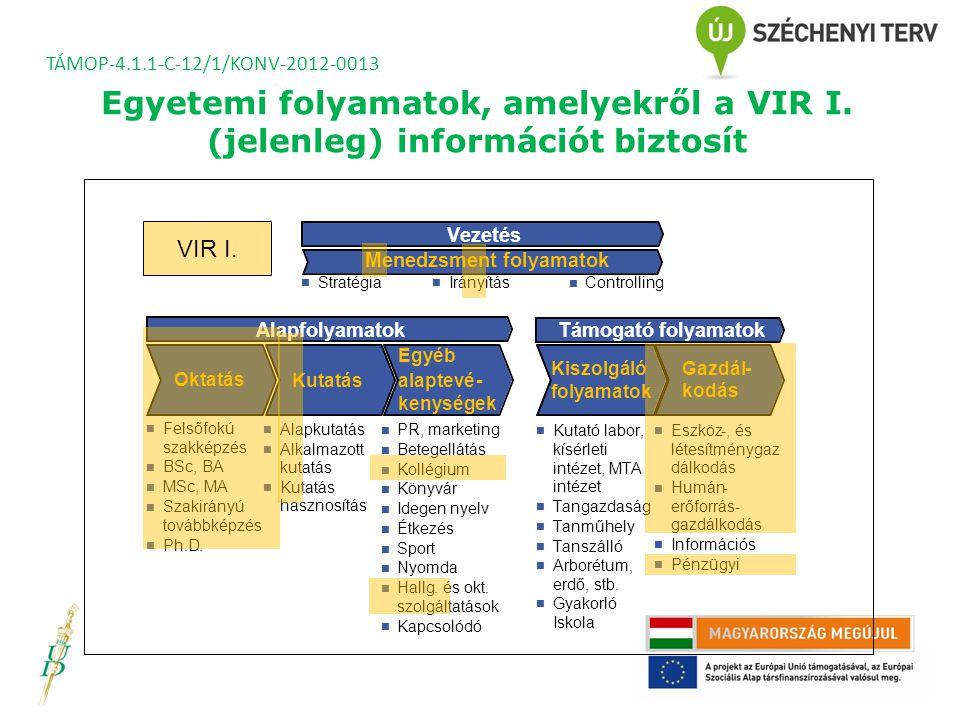 """Riport struktúra Beszámoló struktúra TÁMOP-4.1.1-C-12/1/KONV-2012-0013 Gazdálkodás, Oktatás, HR, DPR, Pályázatok, Ingatlanok Stratégiai beszámolók Folyamati beszámolók Szakterületi beszámolók Vezetési területek/folyamatok Információforrások, alaprendszerek Folyamati """"cockpit Alap kockák, beszámolók"""