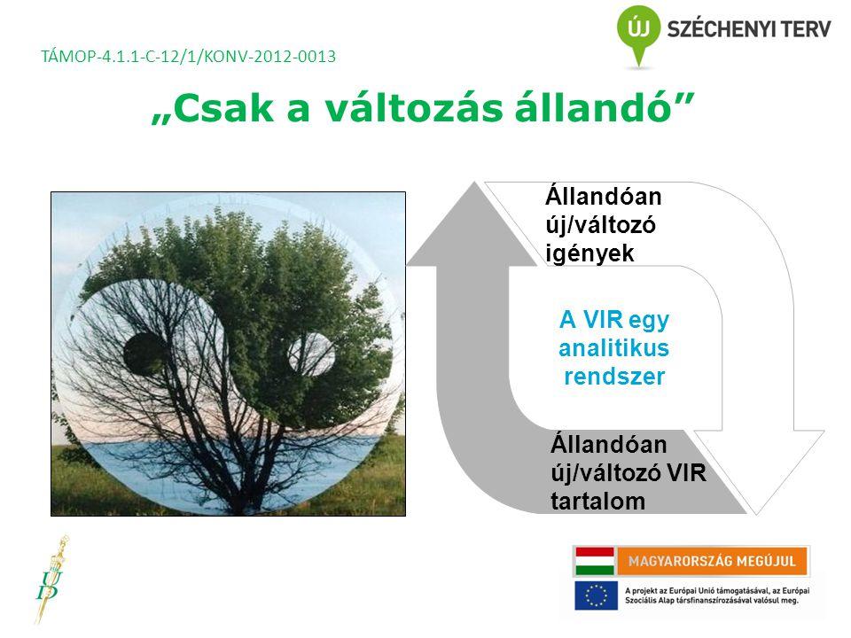 VIR I.-ben lefedett & VIR II.-ben megvalósítandó tartalmi elemek TÁMOP-4.1.1-C-12/1/KONV-2012-0013 VIR II.