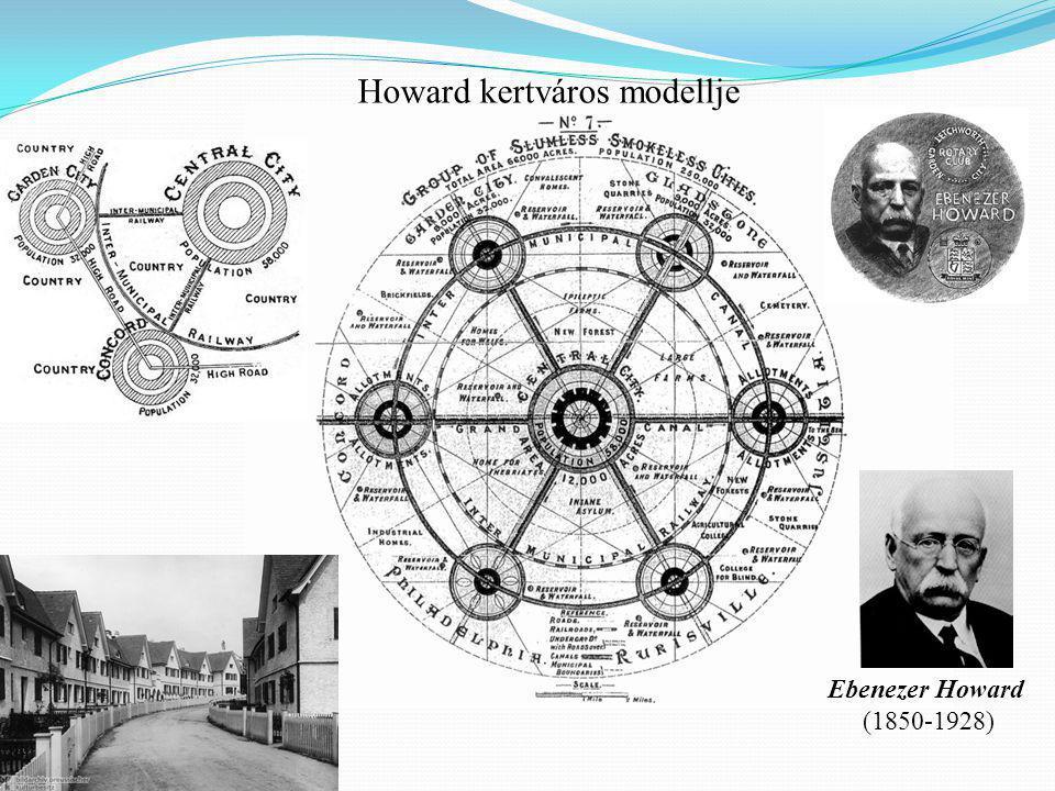 Ebenezer Howard (1850-1928) Howard kertváros modellje