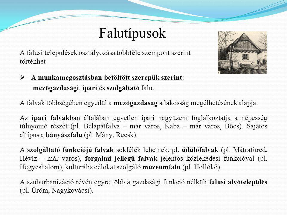  Méretük szerint megkülönböztetünk (a Magyarországra vonatkozó osztályozás szerint): törpefalvakat (100 fő alatt), aprófalvakat (100-500 fő), kisfalvakat (500-2000 fő), nagyfalvakat (2000-10000 fő) és óriásfalvakat (10000 fő felett) – (Alföldi mezővárosok egy része) Dusnok  Alaprajzukat (morfológiájukat) tekintve a főbb, Magyarországon is megtalálható falutípusok: az ősi, szabálytalan elrendezésű halmazfalu, fiatalabb az erdőirtás vagy lápok lecsapolása után kifejlődő szalagtelkes falu, ill.