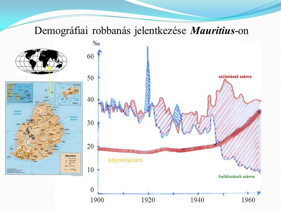 Demográfiai robbanás jelentkezése Mauritius-on 1900 1920 1940 1960 népességszám ‰ 60 50 40 30 20 10 0 születések száma halálozások száma