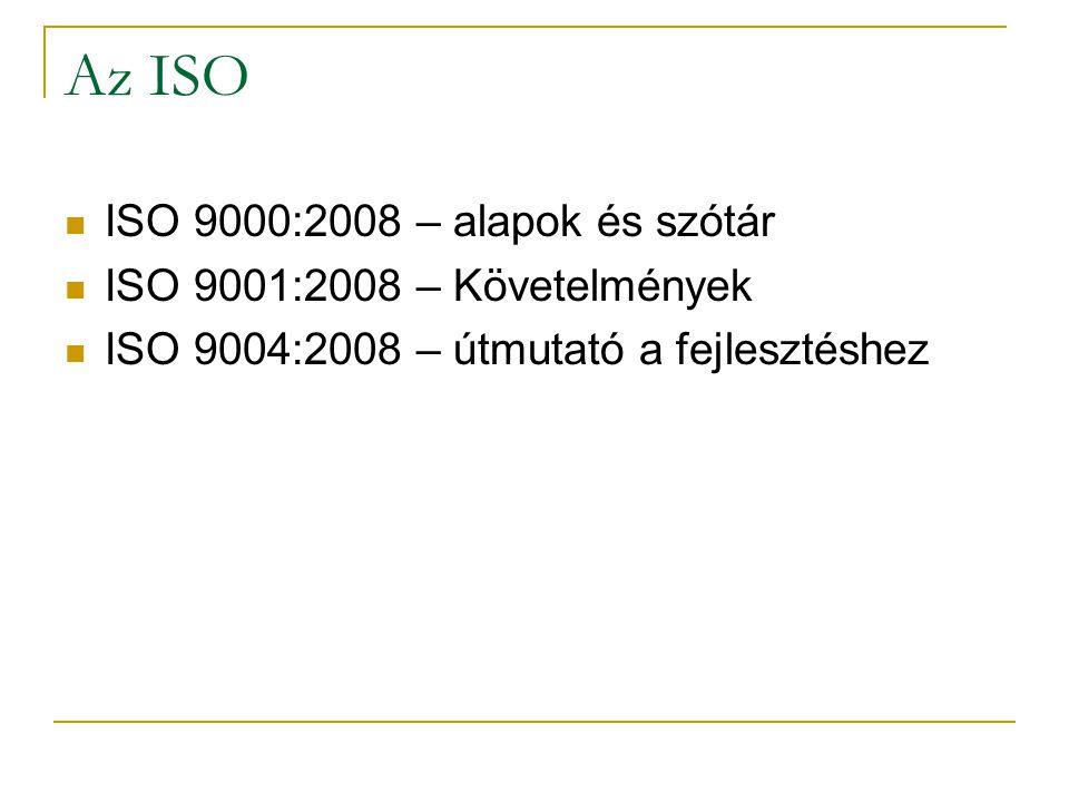 Az ISO ISO 9000:2008 – alapok és szótár ISO 9001:2008 – Követelmények ISO 9004:2008 – útmutató a fejlesztéshez