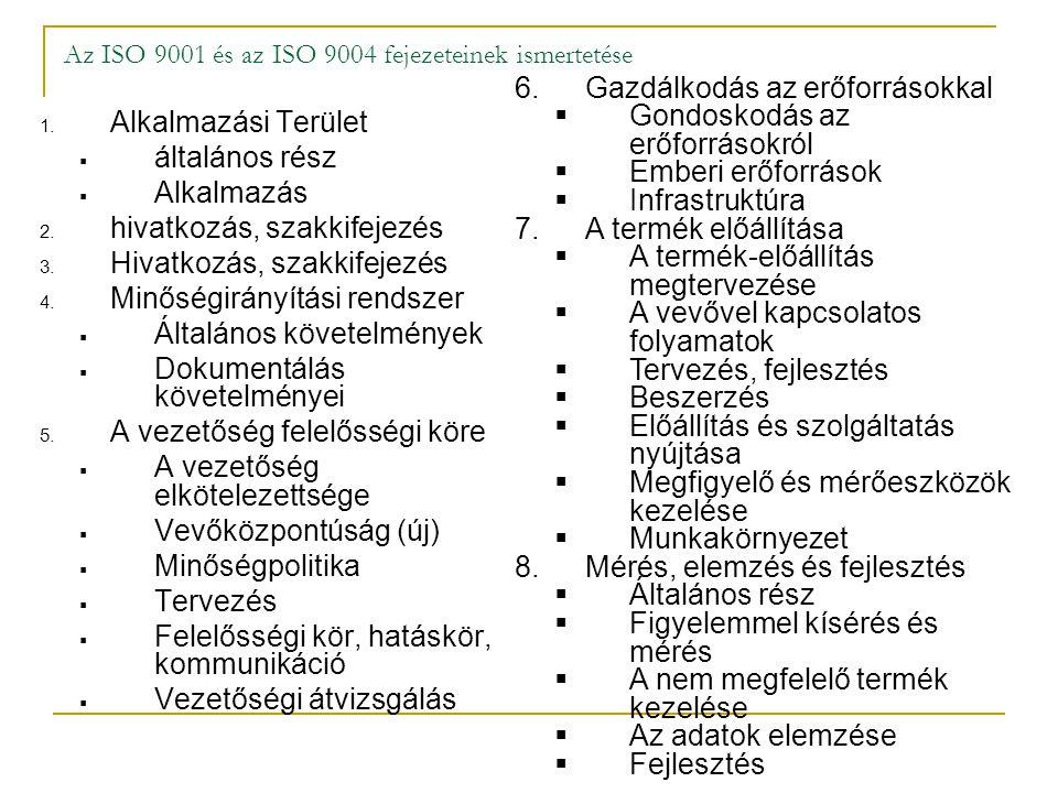 Az ISO 9001 és az ISO 9004 fejezeteinek ismertetése 1.