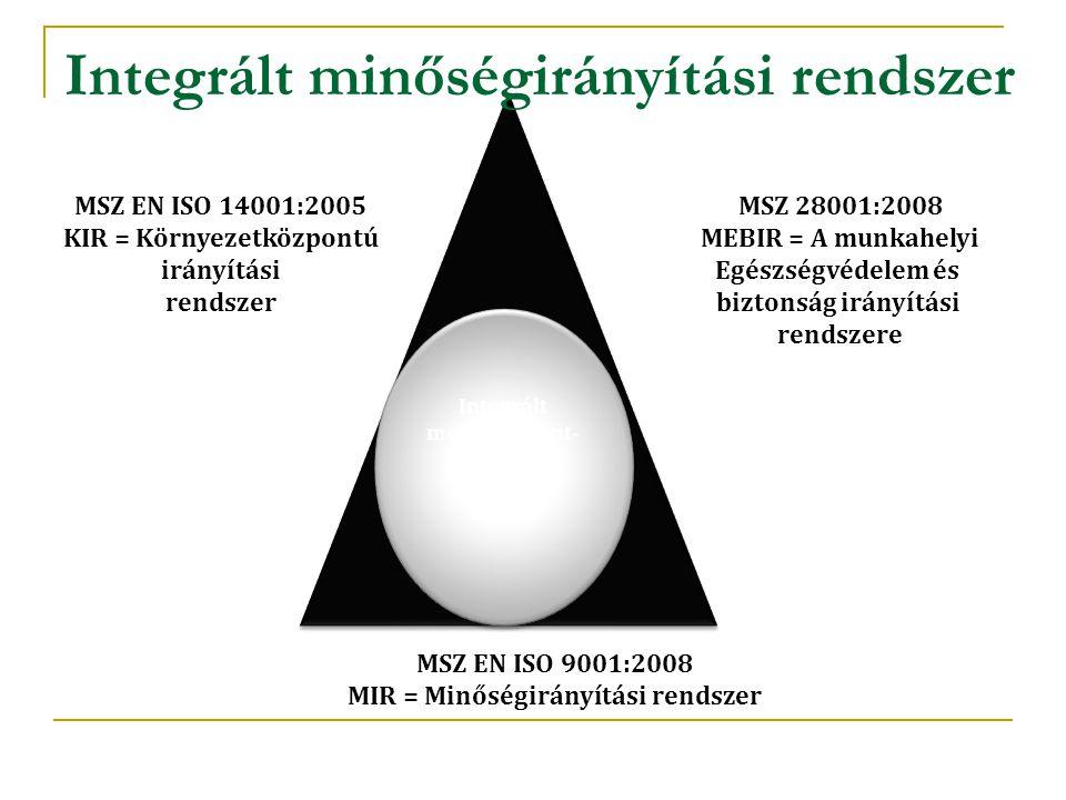 Integrált menedzsment- rendszer Integrált menedzsment- rendszer MSZ EN ISO 9001:2008 MIR = Minőségirányítási rendszer MSZ 28001:2008 MEBIR = A munkahelyi Egészségvédelem és biztonság irányítási rendszere MSZ EN ISO 14001:2005 KIR = Környezetközpontú irányítási rendszer Integrált minőségirányítási rendszer