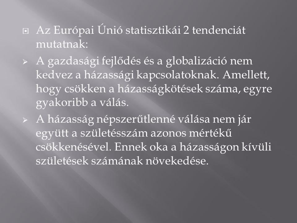  Az Európai Únió statisztikái 2 tendenciát mutatnak:  A gazdasági fejlődés és a globalizáció nem kedvez a házassági kapcsolatoknak.