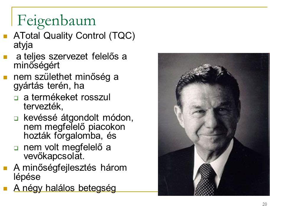 20 Feigenbaum ATotal Quality Control (TQC) atyja a teljes szervezet felelős a minőségért nem születhet minőség a gyártás terén, ha  a termékeket ross