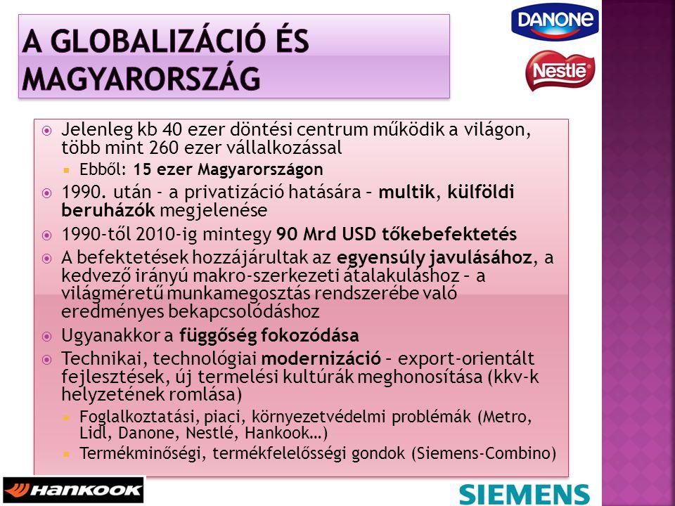  MNKH avagy tradehouse  2013-ban Asztana, Baku, Peking, Moszkva, Abu Dhabi…  A hazai és külpiaci partnerek egymásra találása, a hazai vállalatok EU-n kívüli exporttevékenységének elindítása, a magyar termékek, szolgáltatások kivitelének maximalizálása az újonnan megnyitott piacokra, fokozva a gazdasági növekedést és a magasabb szintű foglalkoztatottságot  Akár a külkereskedelmi deficit kiegyensúlyozása  MNKH avagy tradehouse  2013-ban Asztana, Baku, Peking, Moszkva, Abu Dhabi…  A hazai és külpiaci partnerek egymásra találása, a hazai vállalatok EU-n kívüli exporttevékenységének elindítása, a magyar termékek, szolgáltatások kivitelének maximalizálása az újonnan megnyitott piacokra, fokozva a gazdasági növekedést és a magasabb szintű foglalkoztatottságot  Akár a külkereskedelmi deficit kiegyensúlyozása Magyar termékek, márkák a világban Philosophy of Sherpa, Retro,Gepida, Devergo… Exporttermékek komplexitása.
