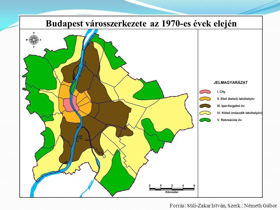 """A budapesti ipar """"összehúzódása 19952006 Forrás: Süli-Zakar István, Szerk.: Németh Gábor 1995 2006"""
