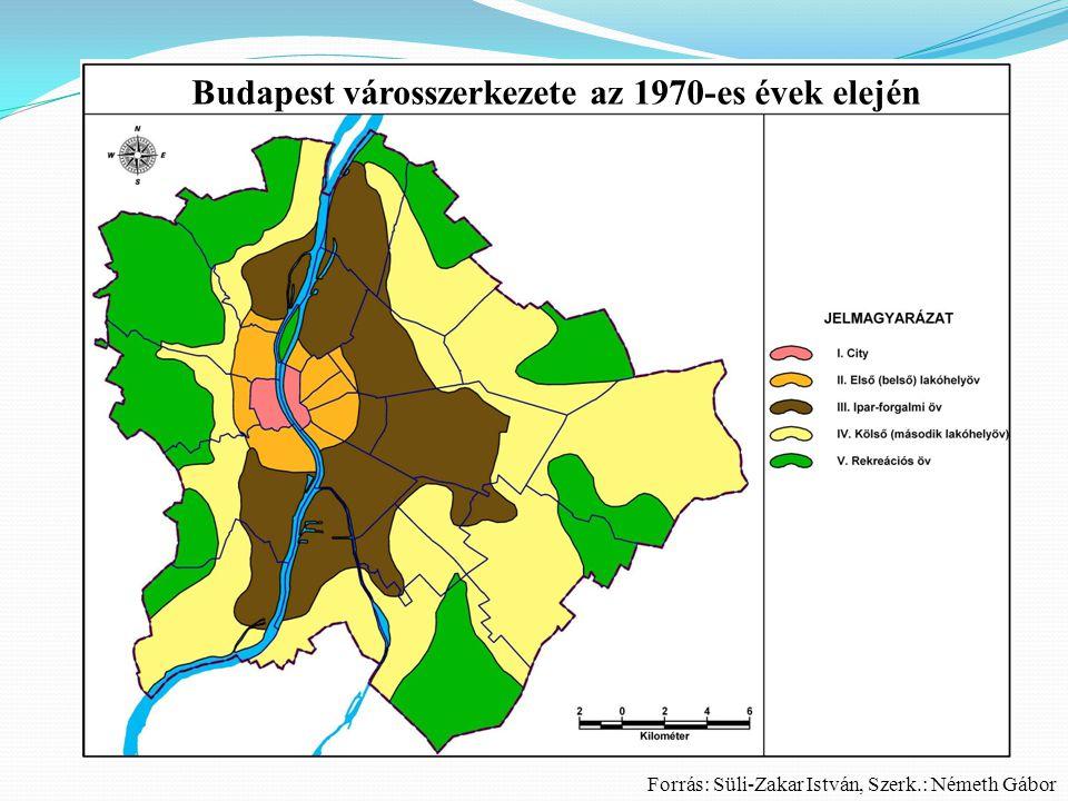 Budapest megváltozott/potenciális városszerkezete Forrás: Süli-Zakar István, Szerk.: Németh Gábor