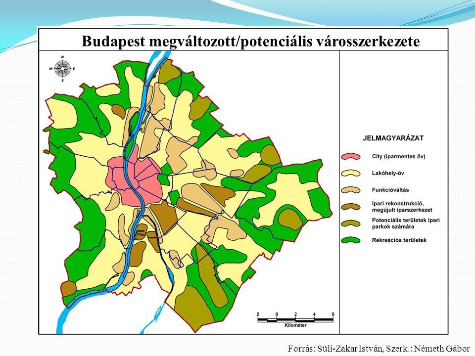 Budapest városszerkezetének átalakulása (fordista – posztfordista) Forrás: Süli-Zakar István, Szerk.: Németh Gábor