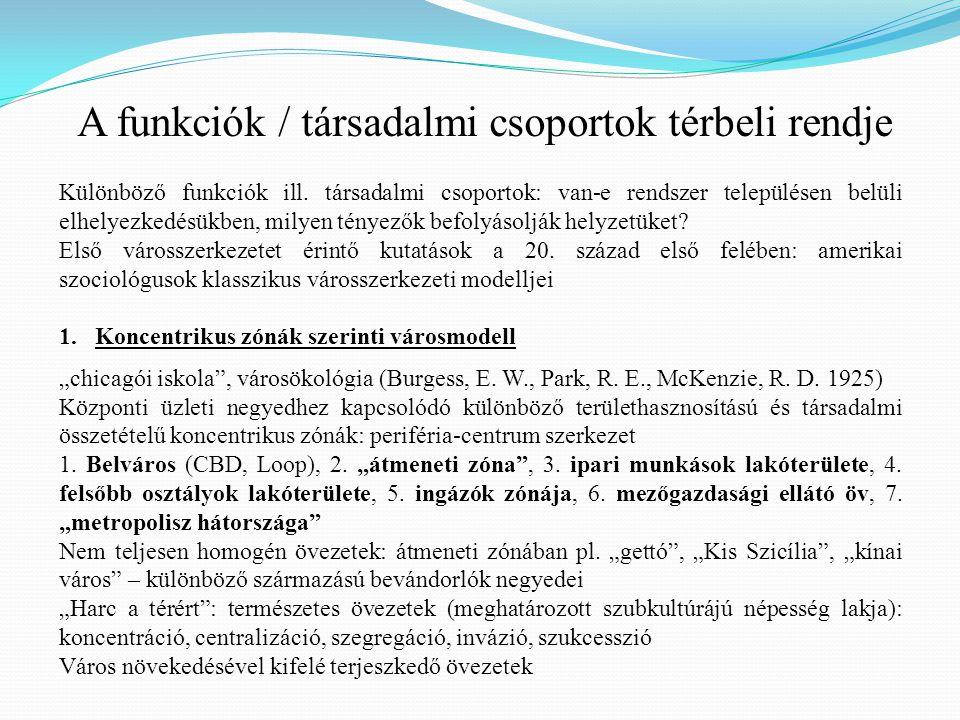 2.Szektormodell (Hoyt, H.