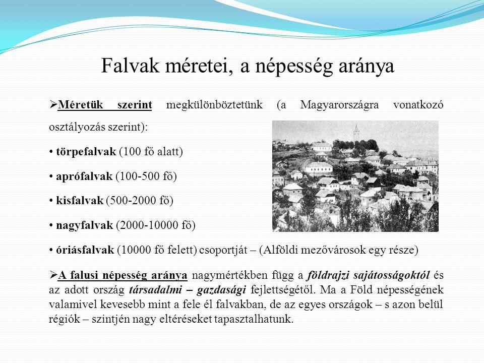 Falvak méretei, a népesség aránya  Méretük szerint megkülönböztetünk (a Magyarországra vonatkozó osztályozás szerint): törpefalvak (100 fő alatt) aprófalvak (100-500 fő) kisfalvak (500-2000 fő) nagyfalvak (2000-10000 fő) óriásfalvak (10000 fő felett) csoportját – (Alföldi mezővárosok egy része)  A falusi népesség aránya nagymértékben függ a földrajzi sajátosságoktól és az adott ország társadalmi – gazdasági fejlettségétől.