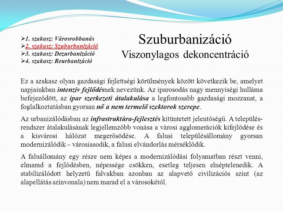  1. szakasz: Városrobbanás  2. szakasz: Szuburbanizáció  3. szakasz: Dezurbanizáció  4. szakasz: Reurbanizáció Szuburbanizáció Viszonylagos dekonc
