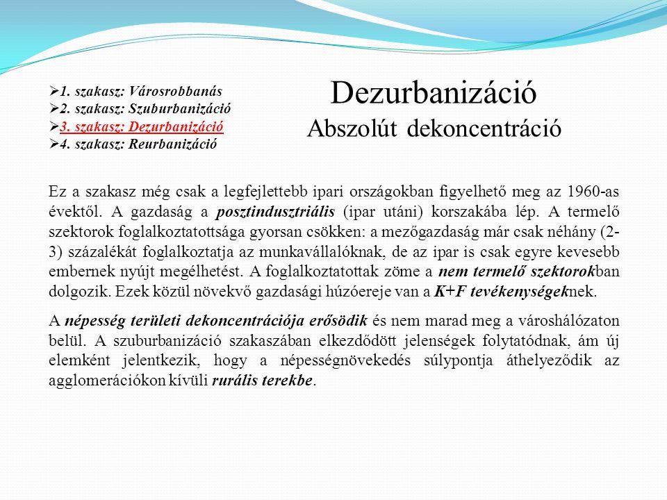  1. szakasz: Városrobbanás  2. szakasz: Szuburbanizáció  3. szakasz: Dezurbanizáció  4. szakasz: Reurbanizáció Dezurbanizáció Abszolút dekoncentrá