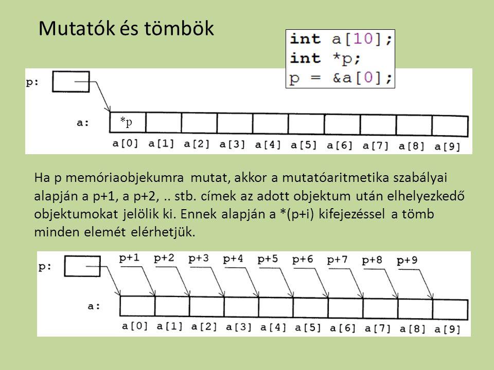 Mutatók és tömbök *p Ha p memóriaobjekumra mutat, akkor a mutatóaritmetika szabályai alapján a p+1, a p+2,.. stb. címek az adott objektum után elhelye