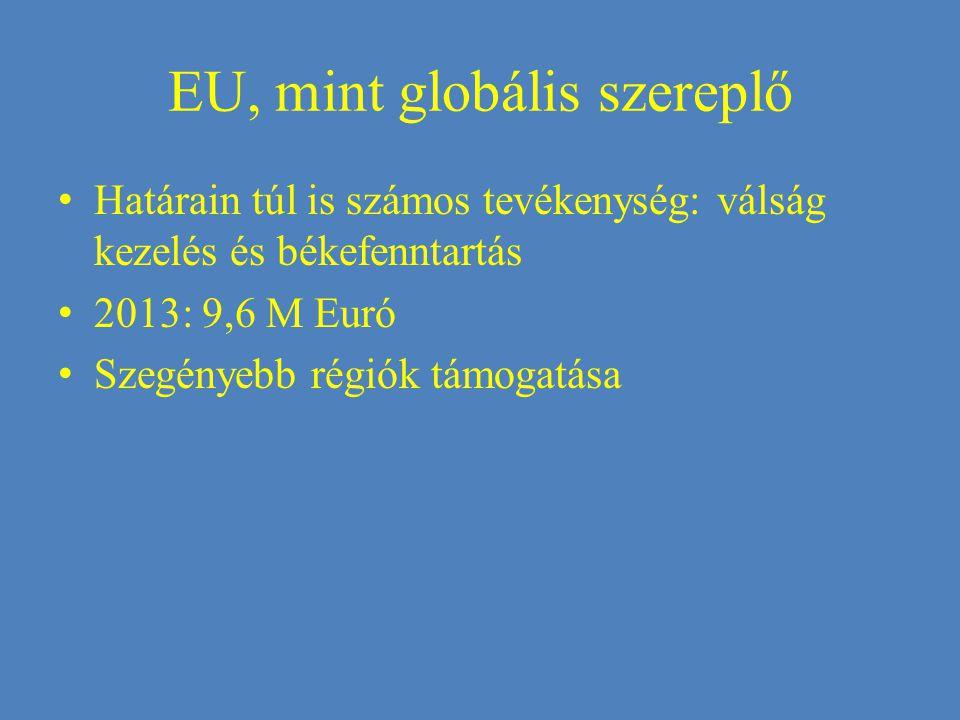 EU, mint globális szereplő Határain túl is számos tevékenység: válság kezelés és békefenntartás 2013: 9,6 M Euró Szegényebb régiók támogatása